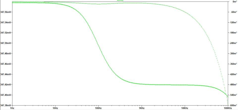 PSU Moduli JFET regolatore anodica impedenza